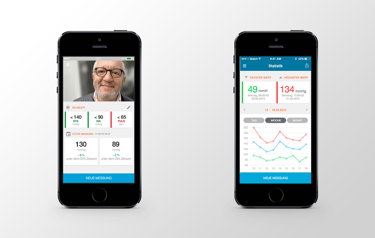 Hypertension App Statistiken auf dem Iphone